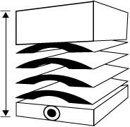 Pakkethoogte blinds